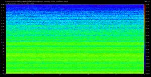 Spectre obtenu avec une source sonore puissante, et un micro équipé d'une bonnette anti-pop et d'une bonnette anti-vent