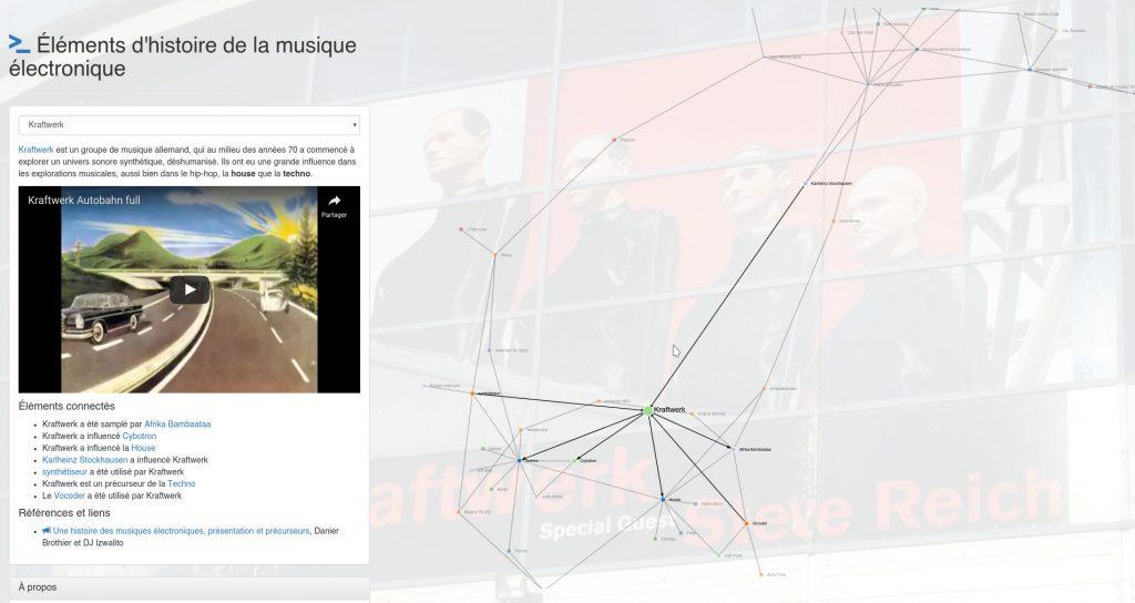capture d'écran du site sur la musique électronique